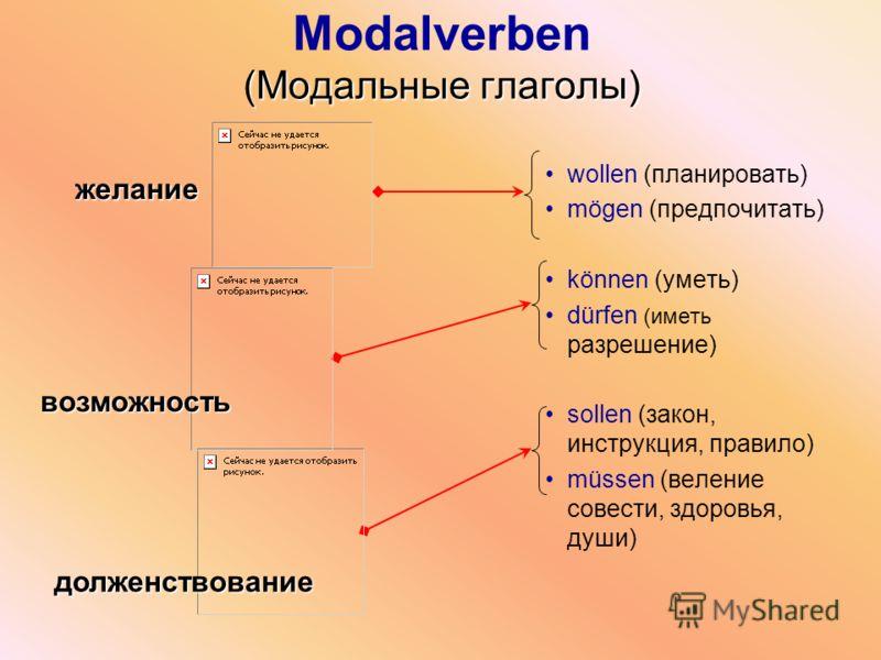 (Модальные глаголы) Modalverben (Модальные глаголы) wollen (планировать) mögen (предпочитать) können (уметь) dürfen (иметь разрешение) sollen (закон, инструкция, правило) müssen (веление совести, здоровья, души) желание возможность долженствование