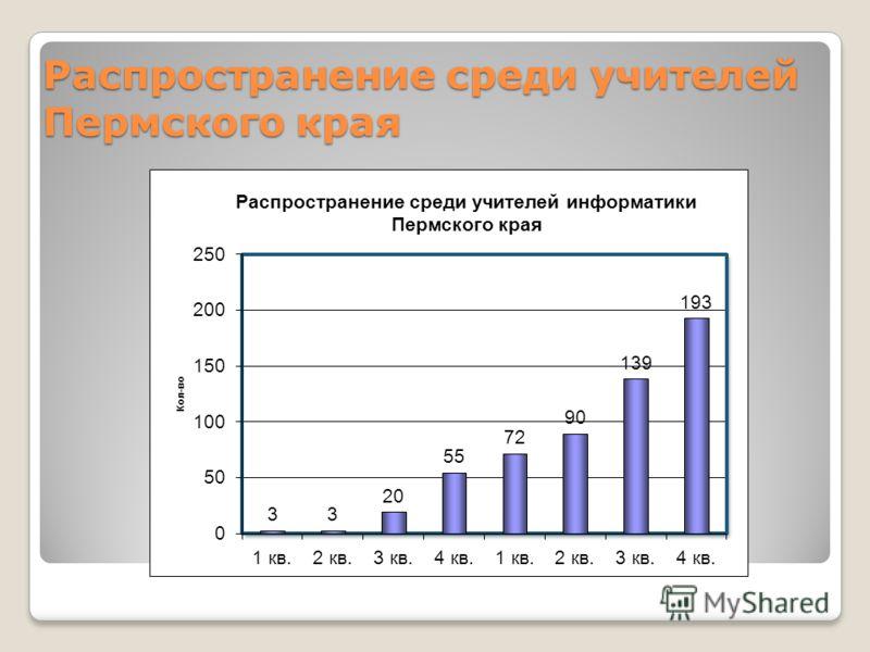 Распространение среди учителей Пермского края