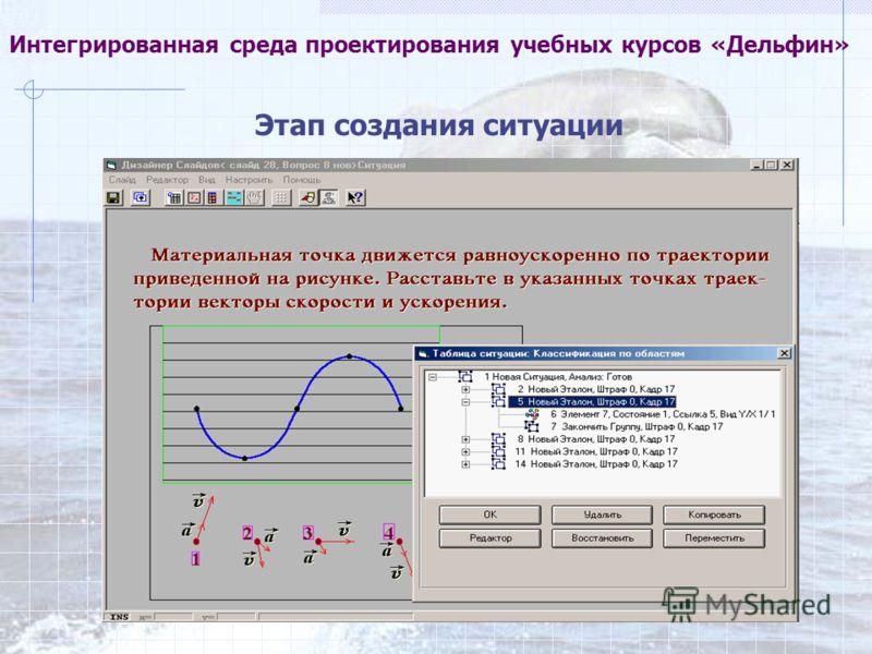 © МЭИ (ТУ), 2001 Интегрированная среда проектирования учебных курсов «Дельфин» Этап создания ситуации