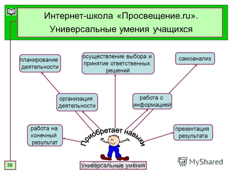 38 Интернет-школа «Просвещение.ru». Универсальные умения учащихся Универсальные умения осуществление выбора и принятие ответственных решений самоанализ работа с информацией презентация результата работа на конечный результат организация деятельности