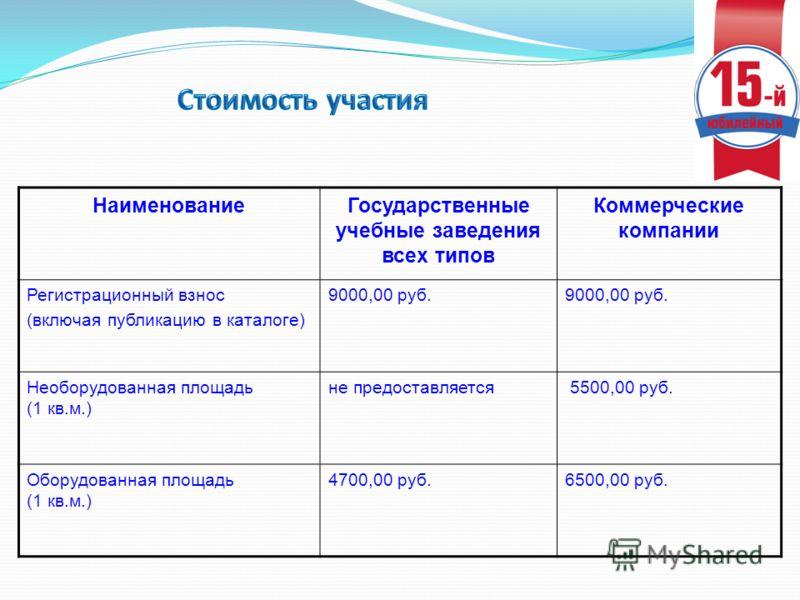 НаименованиеГосударственные учебные заведения всех типов Коммерческие компании Регистрационный взнос (включая публикацию в каталоге) 9000,00 руб. Необорудованная площадь (1 кв.м.) не предоставляется 5500,00 руб. Оборудованная площадь (1 кв.м.) 4700,0