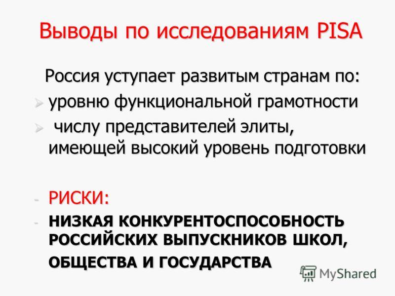Выводы по исследованиям PISA Россия уступает развитым странам по: Россия уступает развитым странам по: уровню функциональной грамотности уровню функциональной грамотности числу представителей элиты, имеющей высокий уровень подготовки числу представит