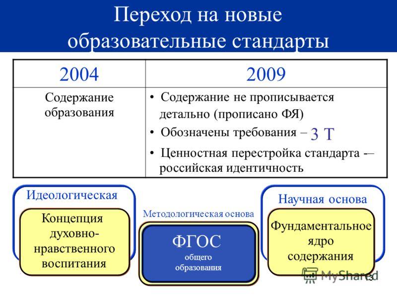 13 Переход на новые образовательные стандарты 20042009 Содержание образования Содержание не прописывается детально (прописано ФЯ) Обозначены требования – 3 Т Ценностная перестройка стандарта -– российская идентичность ФГОС общего образования Научная