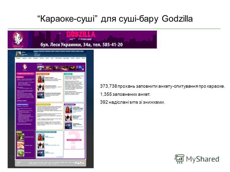 Караоке-суші для суші-бару Godzilla 373,738 прохань заповнити анкету-опитування про караоке. 1,355 заповнених анкет. 392 надіслані sms зі знижками.