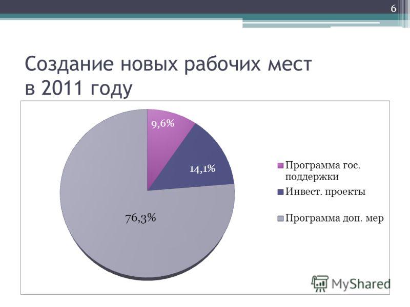 Создание новых рабочих мест в 2011 году 6