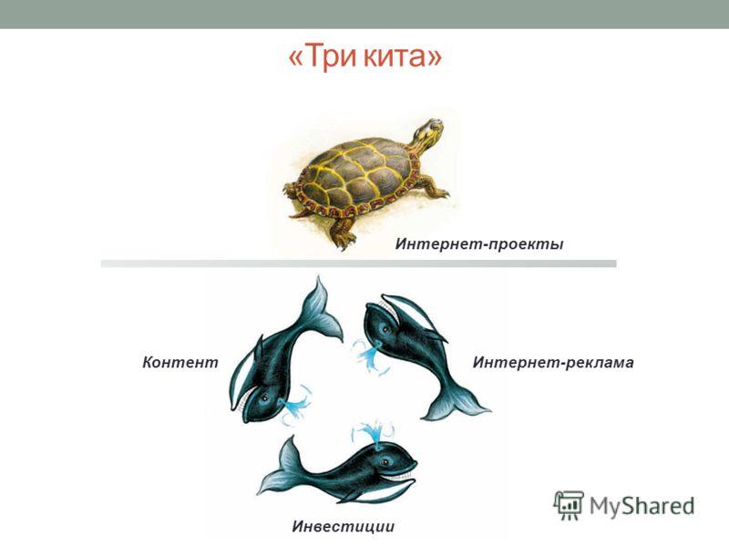 «Три кита» Интернет-реклама Контент Инвестиции Интернет-проекты