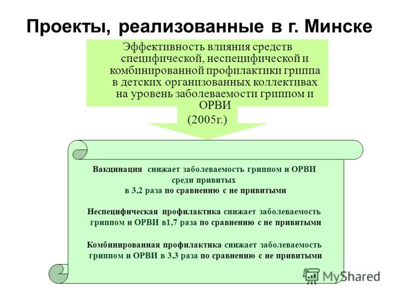 Проекты, реализованные в г. Минске Эффективность влияния средств специфической, неспецифической и комбинированной профилактики гриппа в детских организованных коллективах на уровень заболеваемости гриппом и ОРВИ (2005г.) Вакцинация снижает заболеваем