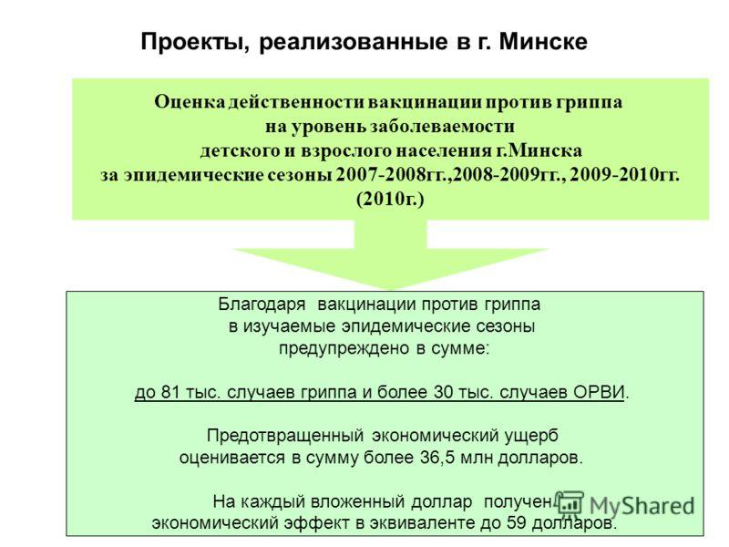 Проекты, реализованные в г. Минске Оценка действенности вакцинации против гриппа на уровень заболеваемости детского и взрослого населения г.Минска за эпидемические сезоны 2007-2008гг.,2008-2009гг., 2009-2010гг. (2010г.) Благодаря вакцинации против гр