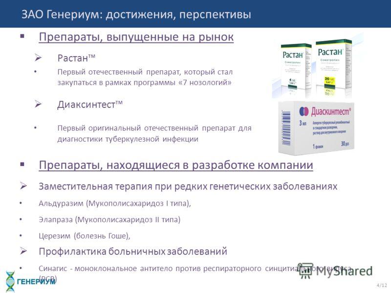 ЗАО Генериум: достижения, перспективы 4/12 Препараты, выпущенные на рынок Растан Первый отечественный препарат, который стал закупаться в рамках программы «7 нозологий» Диаксинтест Первый оригинальный отечественный препарат для диагностики туберкулез