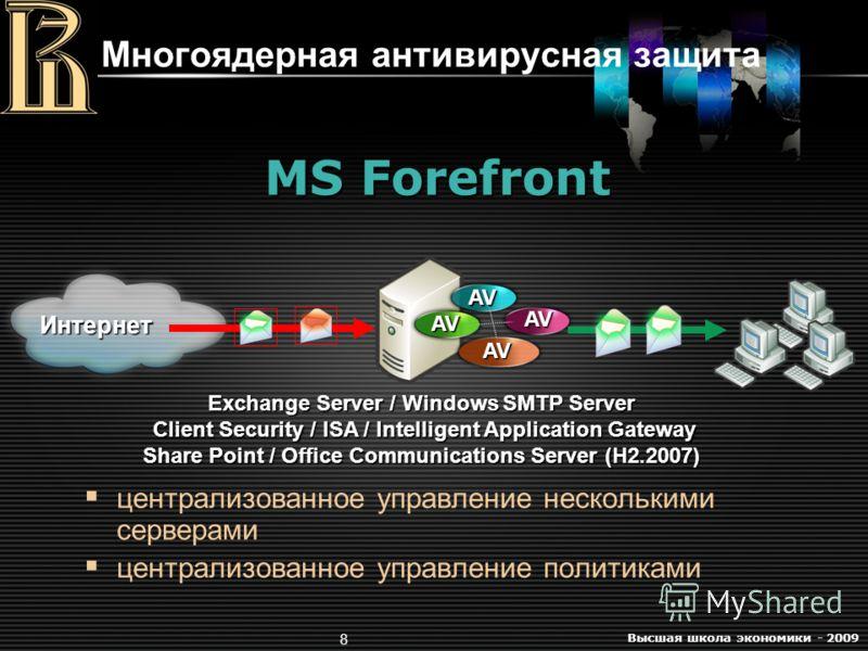 Высшая школа экономики - 2009 8 Многоядерная антивирусная защита централизованное управление несколькими серверами централизованное управление политиками Интернет Exchange Server / Windows SMTP Server Client Security / ISA / Intelligent Application G