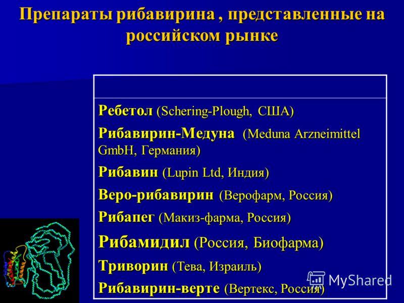 Ребетол (Schering-Plough, США) Рибавирин-Медуна (Meduna Arzneimittel GmbH, Германия) Рибавин (Lupin Ltd, Индия) Веро-рибавирин (Верофарм, Россия) Рибапег (Макиз-фарма, Россия) Рибамидил (Россия, Биофарма) Триворин (Тева, Израиль) Рибавирин-верте (Вер