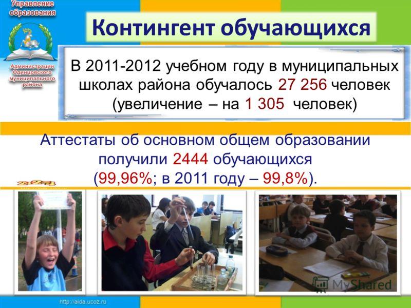 10 В 2011-2012 учебном году в муниципальных школах района обучалось 27 256 человек (увеличение – на 1 305 человек) Контингент обучающихся Аттестаты об основном общем образовании получили 2444 обучающихся (99,96%; в 2011 году – 99,8%).