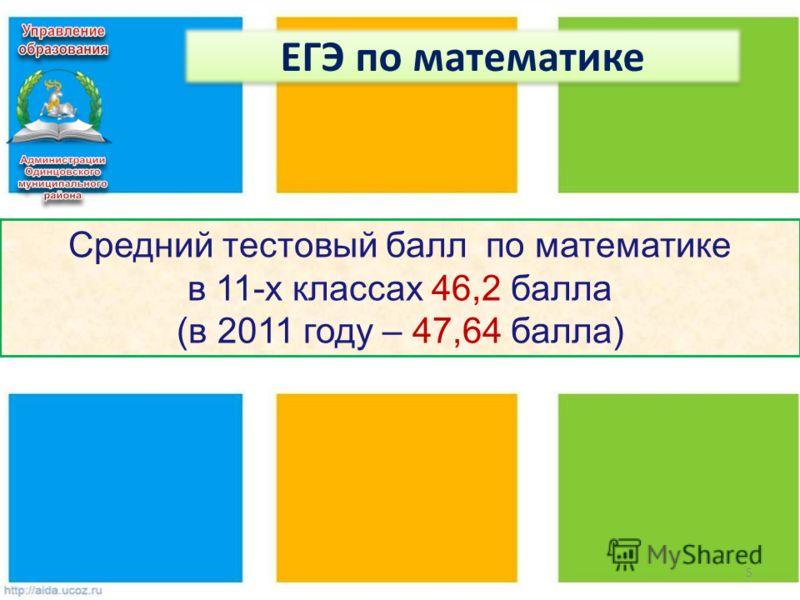 5 ЕГЭ по математике Средний тестовый балл по математике в 11-х классах 46,2 балла (в 2011 году – 47,64 балла)