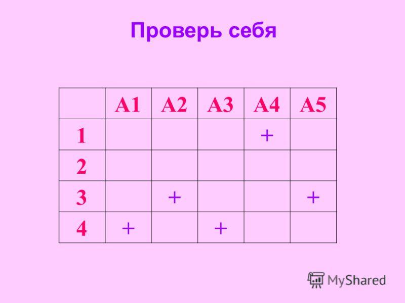 А1А2А3А4А5 1+ 2 3++ 4++ Проверь себя