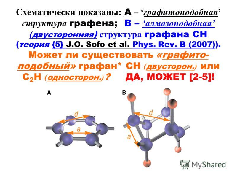 Схематически показаны: A – графитоподобная структура графена; B –алмазоподобная ( двусторонняя ) структура графана CH (теория {5} J.O. Sofo et al. Phys. Rev. B (2007)). Может ли существовать «графито- подобный» графан* CH ( двусторон. ) или C 2 H ( о