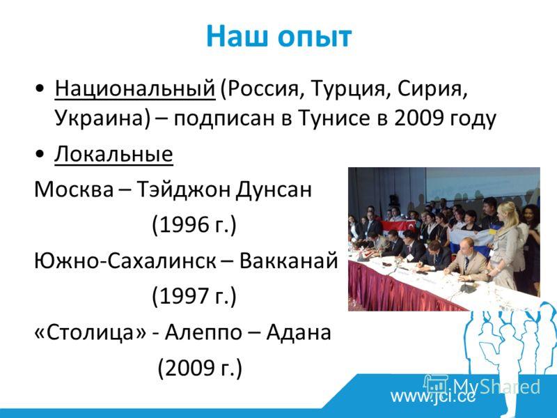 www.jci.cc Наш опыт Национальный (Россия, Турция, Сирия, Украина) – подписан в Тунисе в 2009 году Локальные Москва – Тэйджон Дунсан (1996 г.) Южно-Сахалинск – Вакканай (1997 г.) «Столица» - Алеппо – Адана (2009 г.)