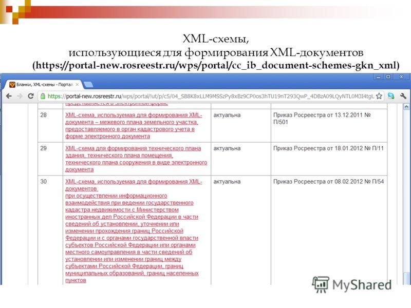 XML-схемы, использующиеся для