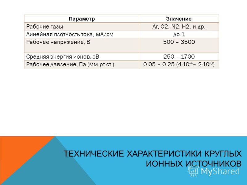 ПараметрЗначение Рабочие газыAr, O2, N2, H2, и др. Линейная плотность тока, мА/смдо 1 Рабочее напряжение, В500 – 3500 Средняя энергия ионов, эВ250 – 1700 Рабочее давление, Па (мм.рт.ст.)0.05 – 0.25 (4. 10 -4 – 2. 10 -3 ) ТЕХНИЧЕСКИЕ ХАРАКТЕРИСТИКИ КР
