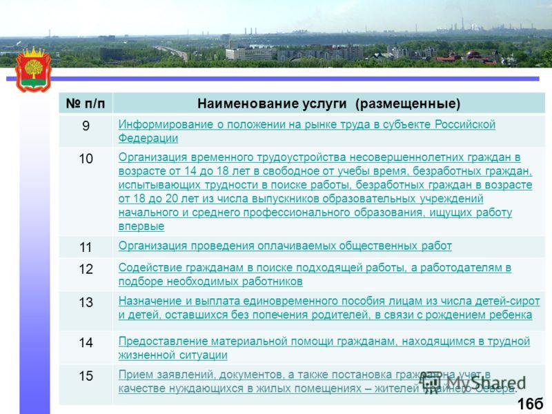 п/пНаименование услуги (размещенные) 9 Информирование о положении на рынке труда в субъекте Российской Федерации 10 Организация временного трудоустройства несовершеннолетних граждан в возрасте от 14 до 18 лет в свободное от учебы время, безработных г