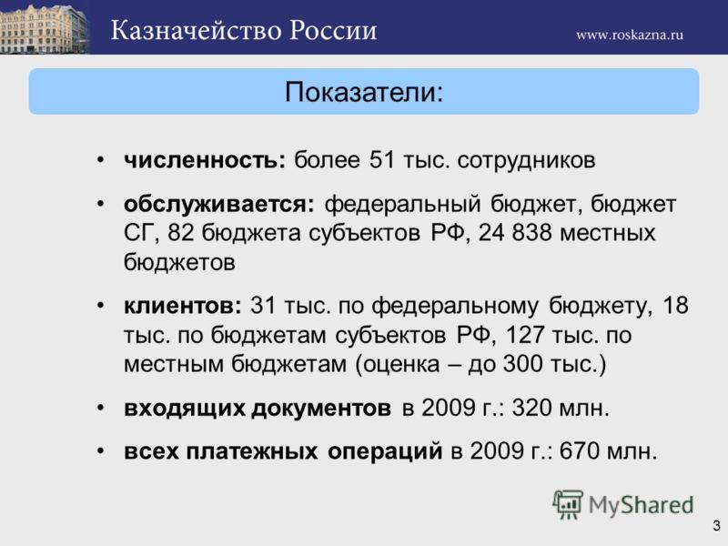 3 численность: более 51 тыс. сотрудников обслуживается: федеральный бюджет, бюджет СГ, 82 бюджета субъектов РФ, 24 838 местных бюджетов клиентов: 31 тыс. по федеральному бюджету, 18 тыс. по бюджетам субъектов РФ, 127 тыс. по местным бюджетам (оценка