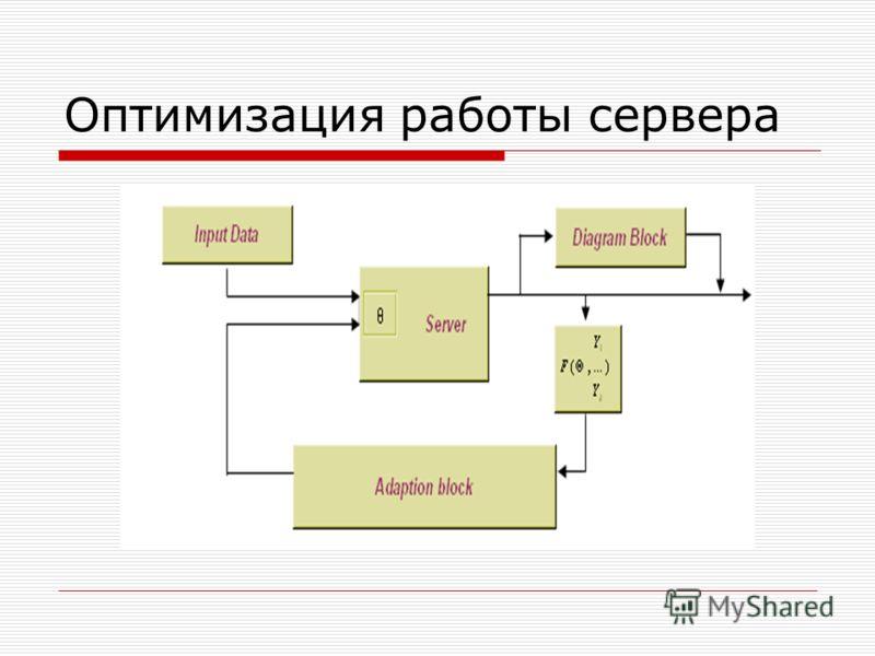 Оптимизация работы сервера