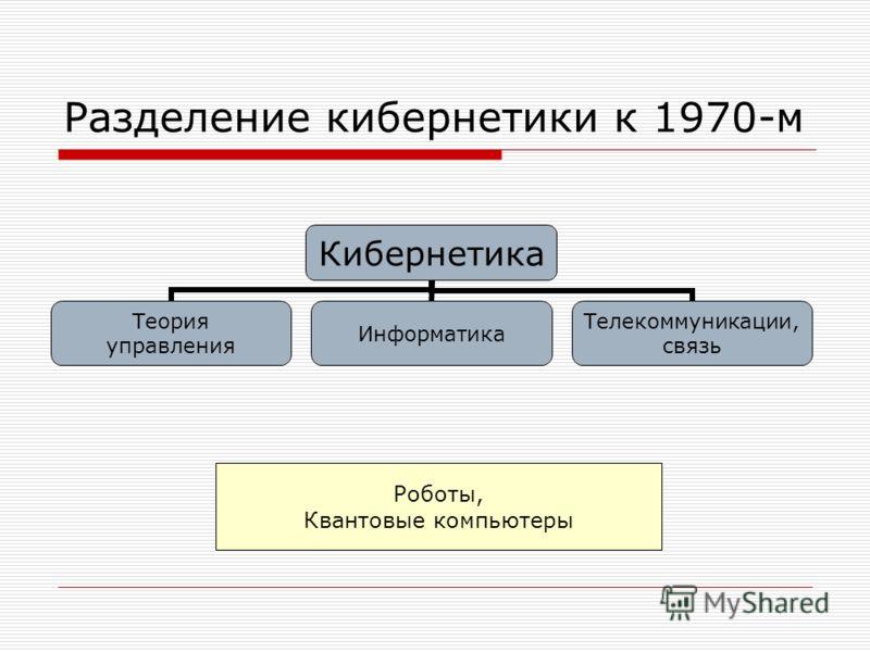Разделение кибернетики к 1970-м Кибернетика Теория управления Информатика Телекоммуникации, связь Роботы, Квантовые компьютеры