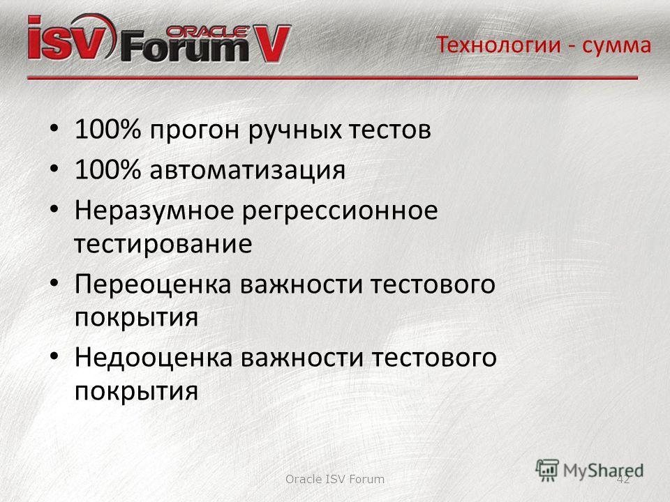 Oracle ISV Forum42 Технологии - сумма 100% прогон ручных тестов 100% автоматизация Неразумное регрессионное тестирование Переоценка важности тестового покрытия Недооценка важности тестового покрытия