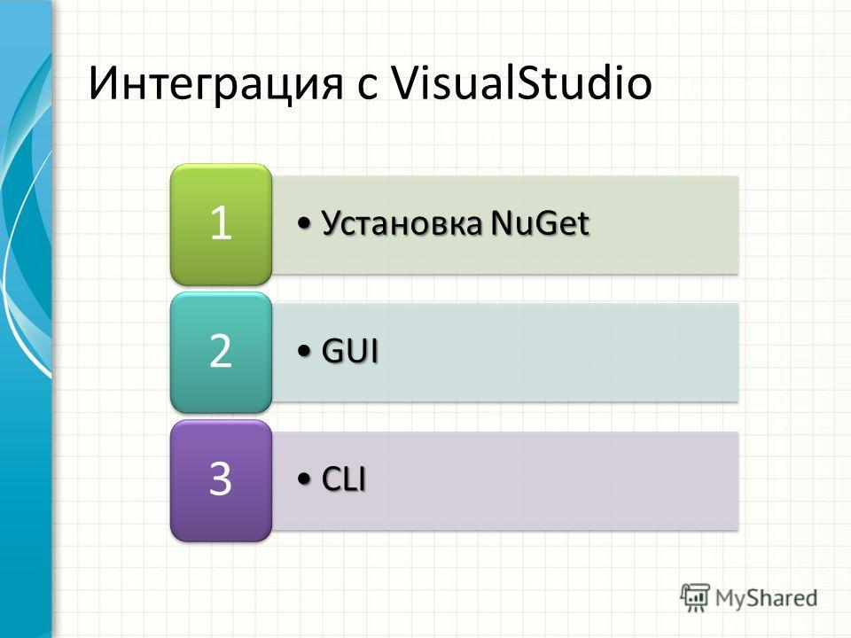 Установка NuGetУстановка NuGet 1 GUIGUI 2 CLICLI 3 Интеграция с VisualStudio