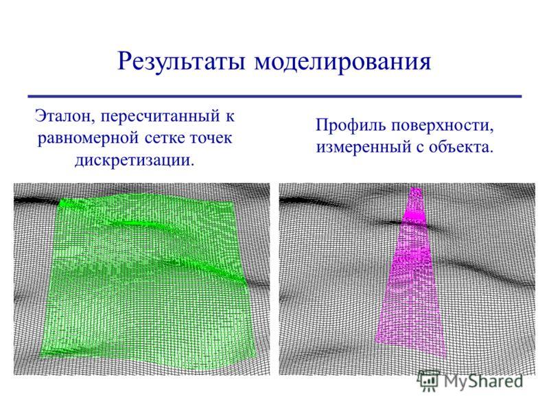 Результаты моделирования Эталон, пересчитанный к равномерной сетке точек дискретизации. Профиль поверхности, измеренный с объекта.