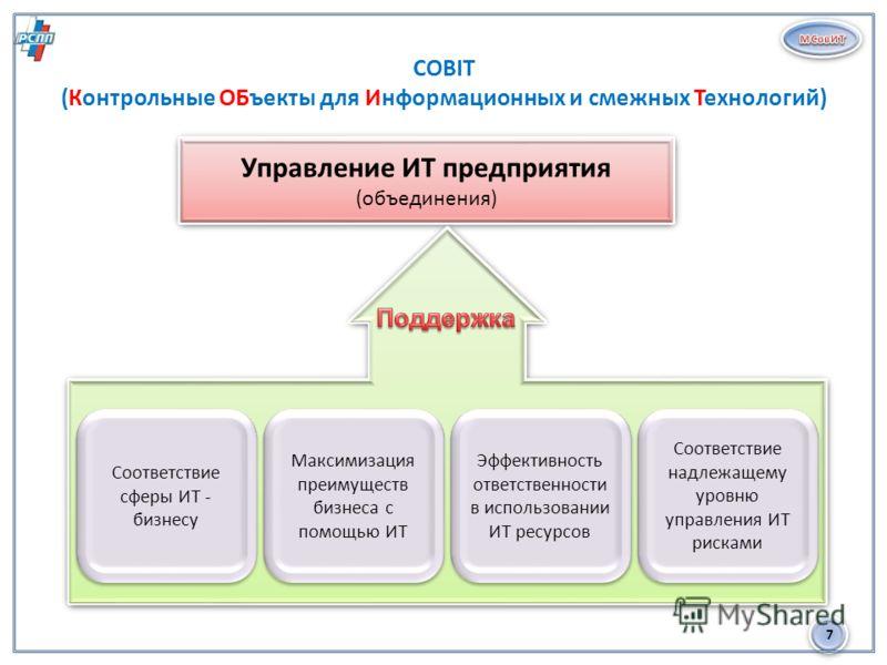 7 COBIT (Контрольные ОБъекты для Информационных и смежных Технологий) Управление ИТ предприятия (объединения) Управление ИТ предприятия (объединения) Соответствие сферы ИТ - бизнесу Максимизация преимуществ бизнеса с помощью ИТ Эффективность ответств
