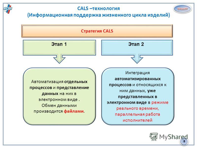 8 CALS –технология (Информационная поддержка жизненного цикла изделий) Стратегия CALS Автоматизация отдельных процессов и представление данных на них в электронном виде. Обмен данными производится файлами. Интеграция автоматизированных процессов и от