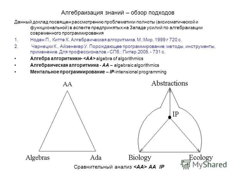 Алгебраизация знаний – обзор подходов Данный доклад посвящен рассмотрению проблематики полноты (аксиоматической и функциональной) в аспекте предпринятых на Западе усилий по алгебраизации современного программирования 1.Ноден П., Китте К. Алгебраическ