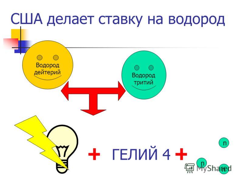 ГЕЛИЙ 4 Водород дейтерий Водород тритий США делает ставку на водород n n n