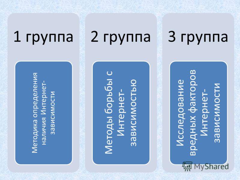 1 группа Методика определения наличия Интернет- зависимости 2 группа Методы борьбы с Интернет- зависимостью 3 группа Исследование вредных факторов Интернет- зависимости