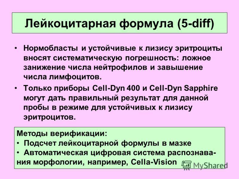Лейкоцитарная формула (5-diff) Нормобласты и устойчивые к лизису эритроциты вносят систематическую погрешность: ложное занижение числа нейтрофилов и завышение числа лимфоцитов. Только приборы Cell-Dyn 400 и Cell-Dyn Sapphire могут дать правильный рез