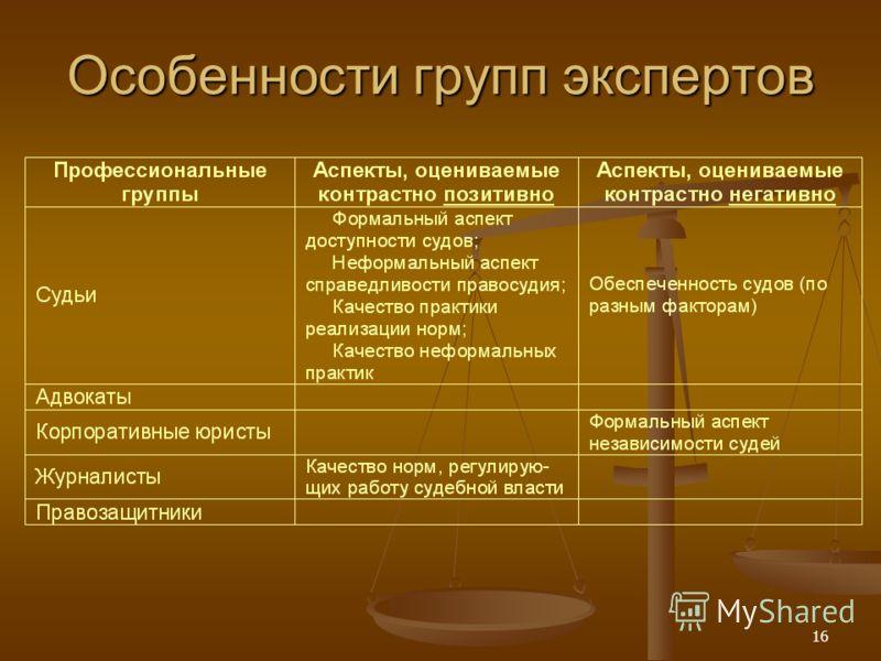 16 Особенности групп экспертов