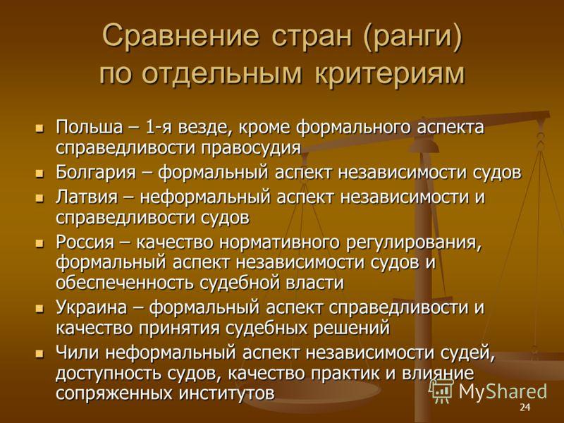 24 Сравнение стран (ранги) по отдельным критериям Польша – 1-я везде, кроме формального аспекта справедливости правосудия Польша – 1-я везде, кроме формального аспекта справедливости правосудия Болгария – формальный аспект независимости судов Болгари