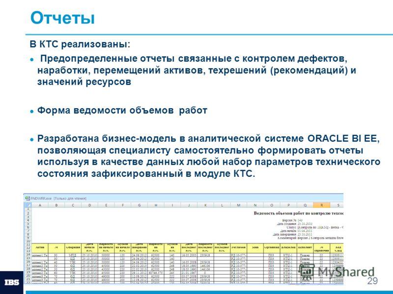 29 Отчеты В КТС реализованы: Предопределенные отчеты связанные с контролем дефектов, наработки, перемещений активов, техрешений (рекомендаций) и значений ресурсов Форма ведомости объемов работ Разработана бизнес-модель в аналитической системе ORACLE