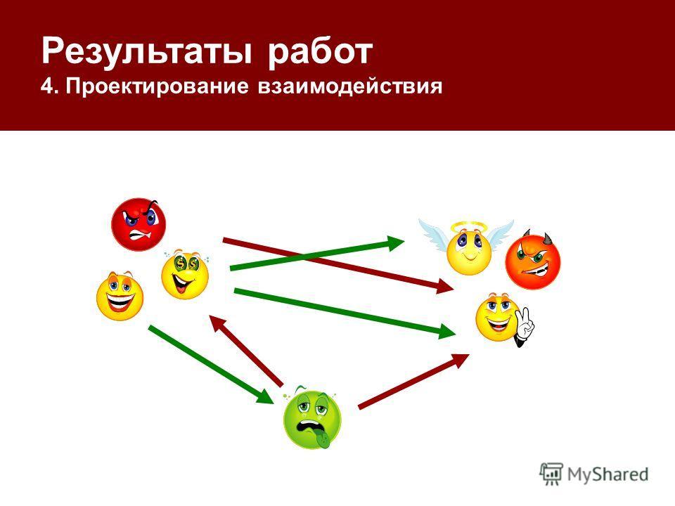 Результаты работ 4. Проектирование взаимодействия