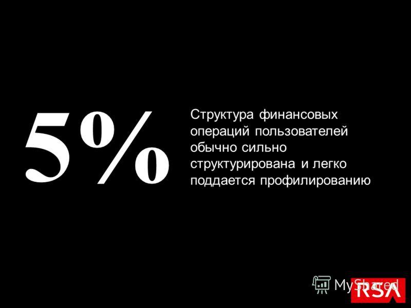 5% Структура финансовых операций пользователей обычно сильно структурирована и легко поддается профилированию