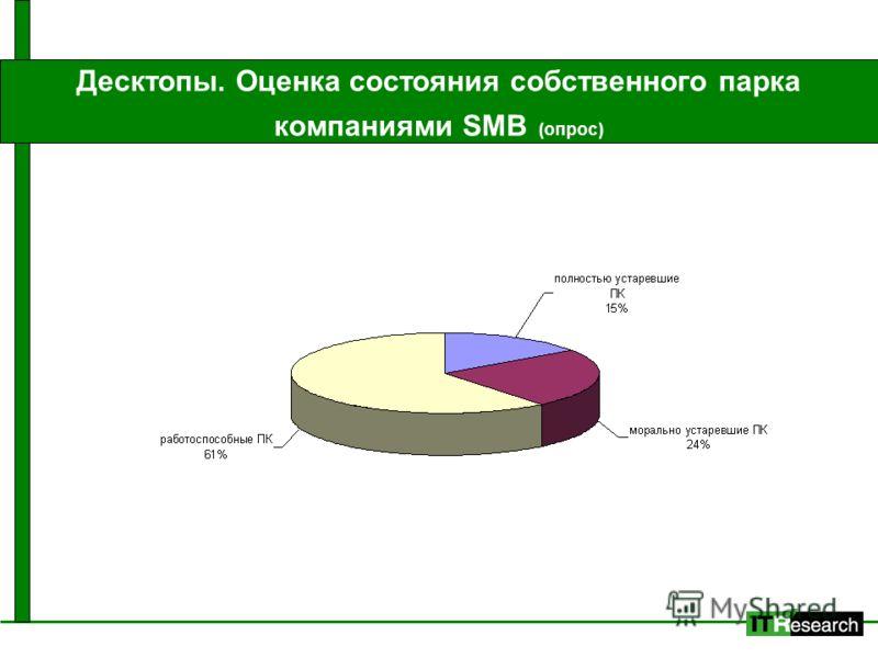 Десктопы. Оценка состояния собственного парка компаниями SMB (опрос)