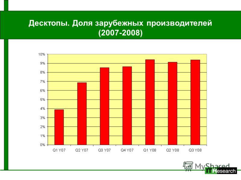 Десктопы. Доля зарубежных производителей (2007-2008)