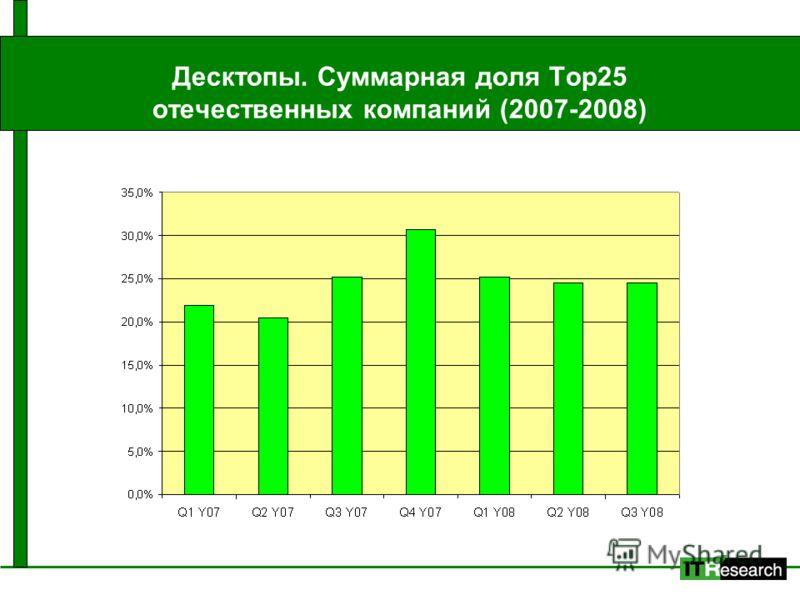 Десктопы. Суммарная доля Top25 отечественных компаний (2007-2008)