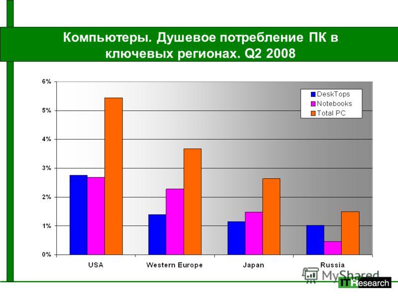 Компьютеры. Душевое потребление ПК в ключевых регионах. Q2 2008