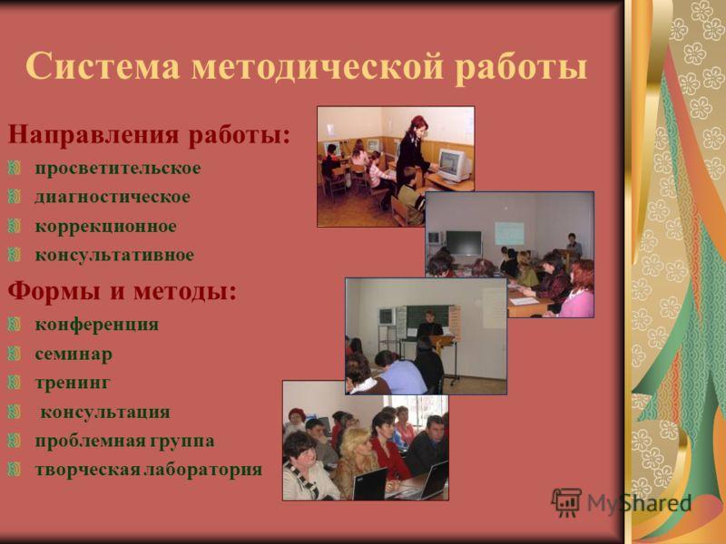 Система методической работы Направления работы: просветительское диагностическое коррекционное консультативное Формы и методы: конференция семинар тренинг консультация проблемная группа творческая лаборатория