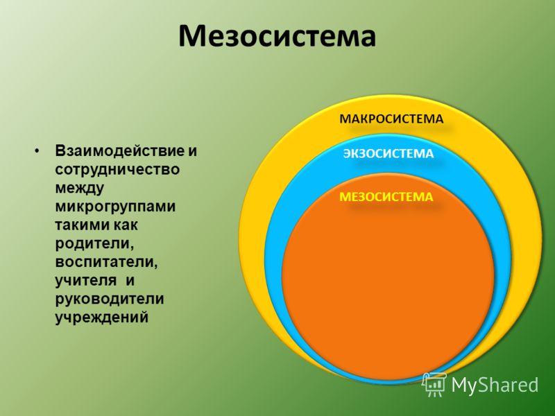 МЕЗОСИСТЕМА ЭКЗОСИСТЕМА МАКРОСИСТЕМА Мезосистема Взаимодействие и сотрудничество между микрогруппами такими как родители, воспитатели, учителя и руководители учреждений