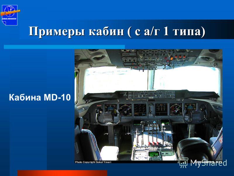 Примеры кабин ( с а/г 1 типа) Кабина вертолёта «Аугуста-109» НОВЫЕ ТЕХНОЛОГИИ