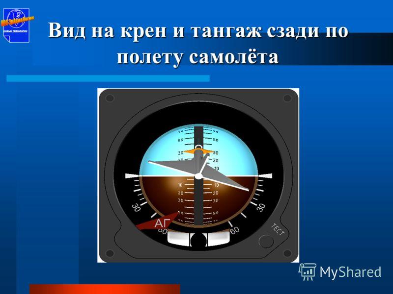 Новый тип авиагоризонта Предлагается третий тип авиагоризонта «Вид по крену и тангажу сзади по полёту самолёта» - «Пилотажный индикатор «Лётчик-самолёт» (ПИЛС)». На индикаторе положение самолёта в пространстве обозначается положением макета самолёта,