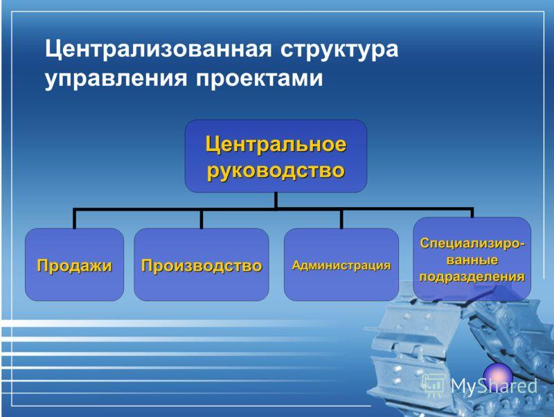 Централизованная структура управления проектами Центральное руководство ПродажиПроизводство Администраци я Специализиро- ванные подразделения