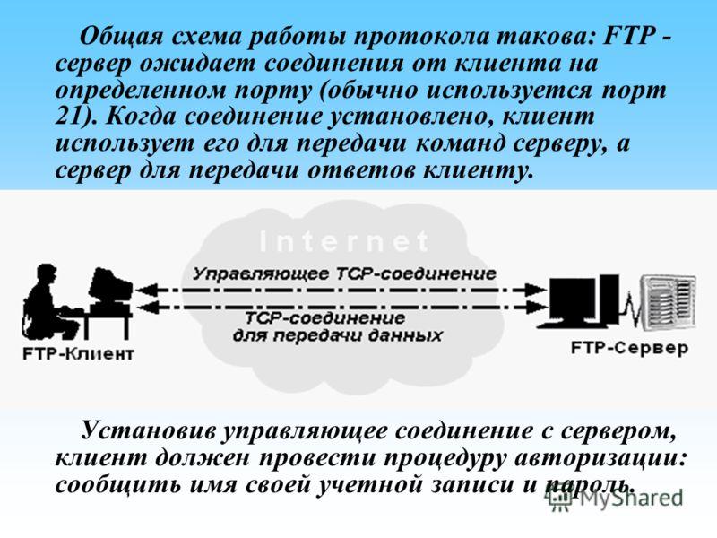 Общая схема работы протокола такова: FTP - сервер ожидает соединения от клиента на определенном порту (обычно используется порт 21). Когда соединение установлено, клиент использует его для передачи команд серверу, а сервер для передачи ответов клиент